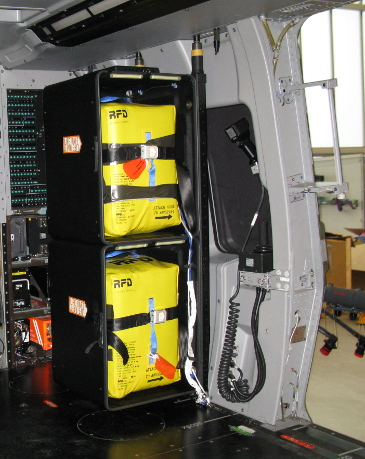 Support of the Qualification of a Helicopter Liferaft-System