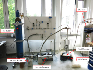 Permeability Tests for CFRP Membranes in Cryogenic Conditions